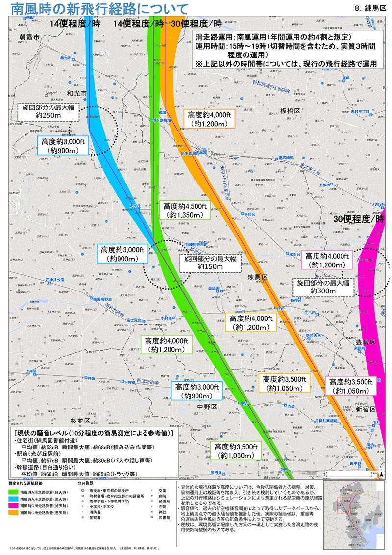 新飛行経路(練馬区)イメージ