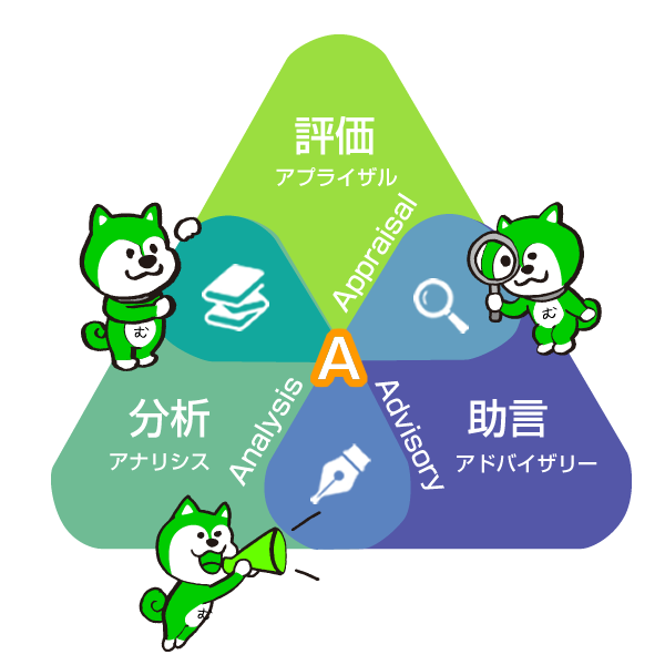 不動産鑑定士の3Aモデルイメージ
