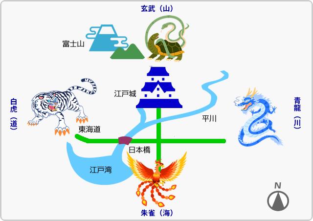 四神相応の観点から選ばれた江戸のイメージ