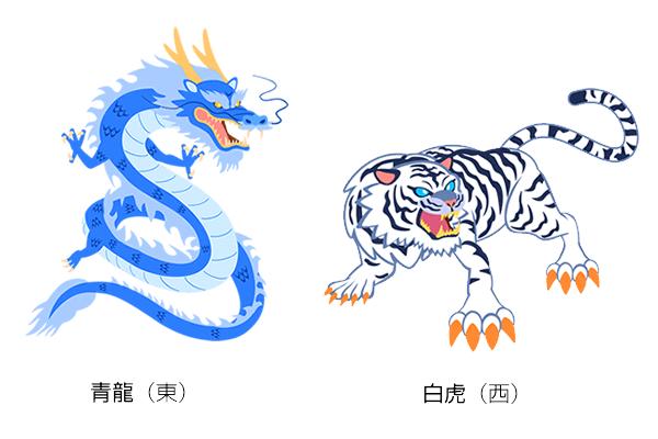 四神相応の青龍(東)と白虎(西)イメージ